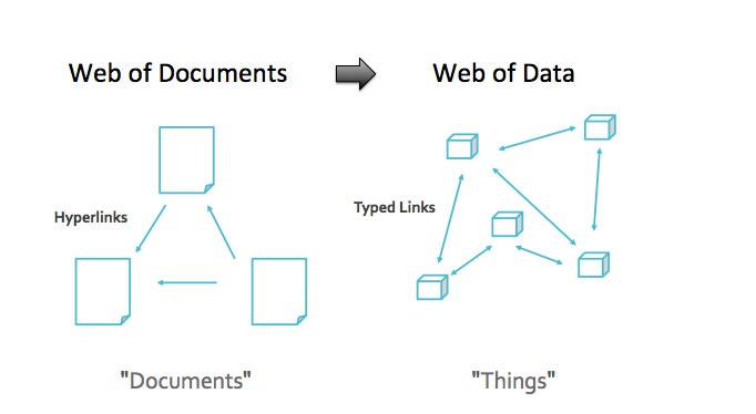 documents-to-data